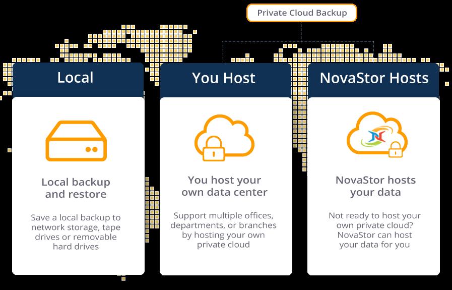Cloud-Backup-Options-Diagram