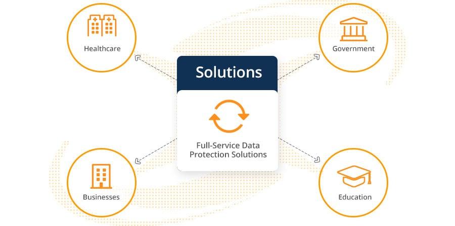 NovaStor data protection solutions